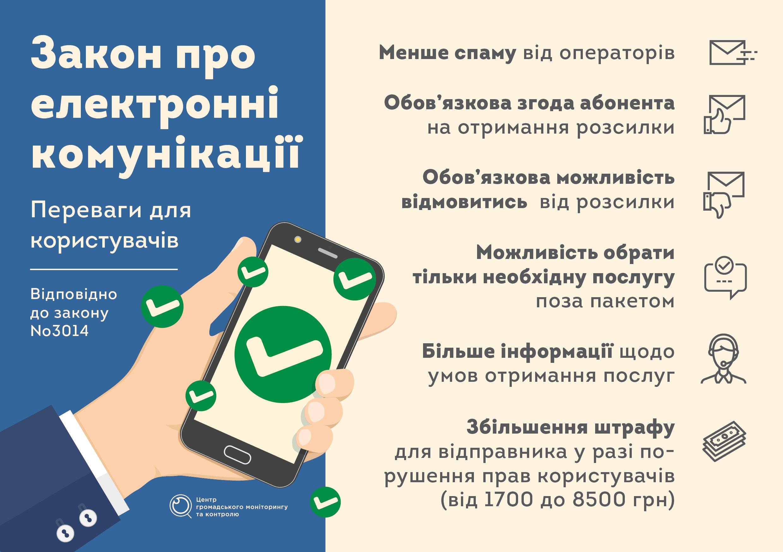 Менше спаму та більше можливостей. Що змінює закон про електронні комунікації? – Центр громадського моніторингу та контролю